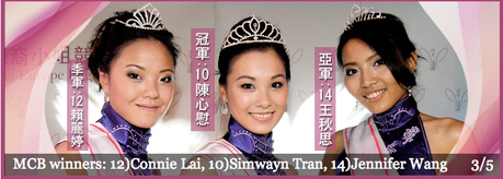 Miss China BENELUX Finals Holland Casino
