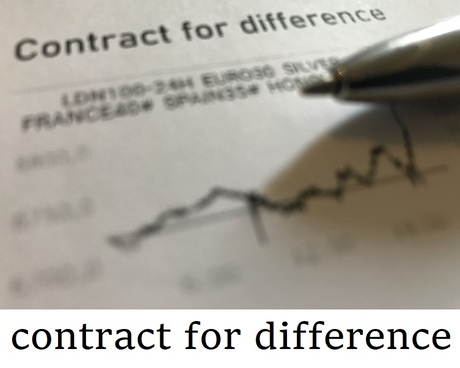 Contract for difference